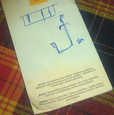 Myžyklos schema